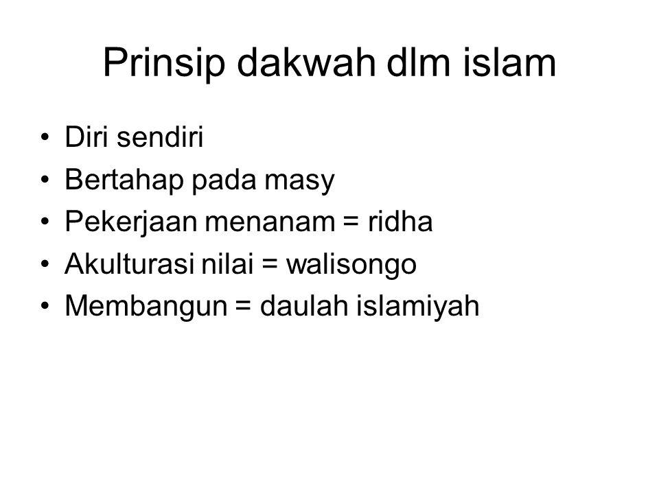 Prinsip dakwah dlm islam