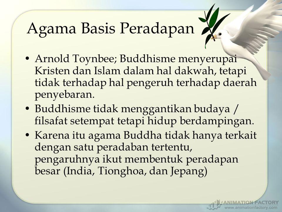 Agama Basis Peradapan