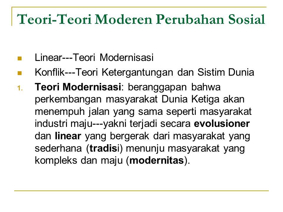 Teori-Teori Moderen Perubahan Sosial