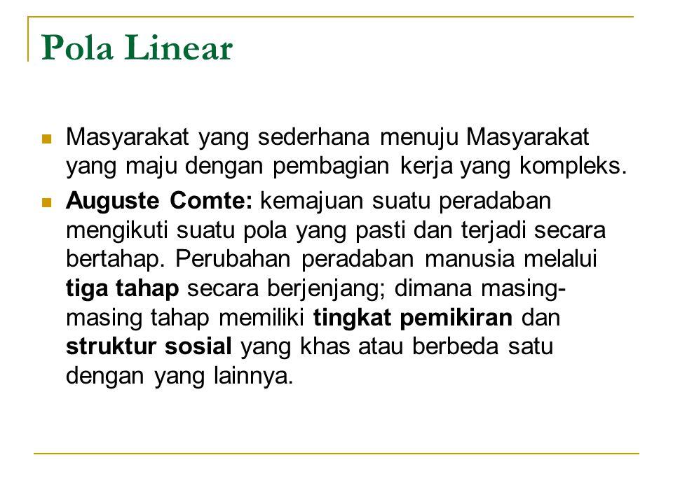 Pola Linear Masyarakat yang sederhana menuju Masyarakat yang maju dengan pembagian kerja yang kompleks.
