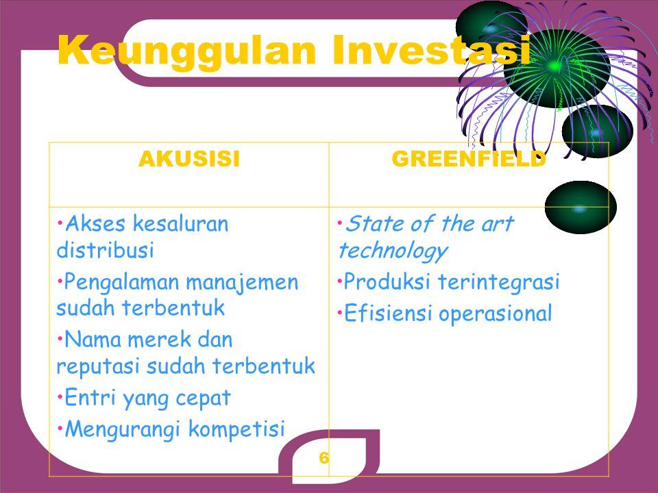 Keunggulan Investasi AKUSISI GREENFIELD Akses kesaluran distribusi
