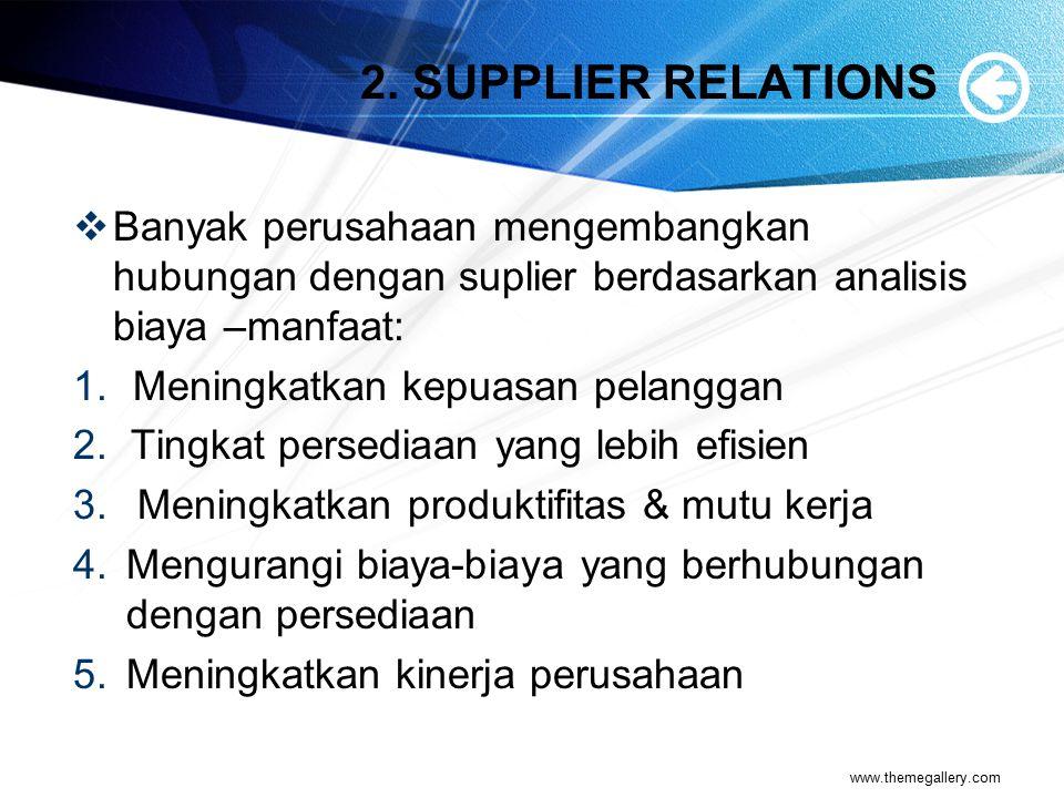 2. SUPPLIER RELATIONS Banyak perusahaan mengembangkan hubungan dengan suplier berdasarkan analisis biaya –manfaat: