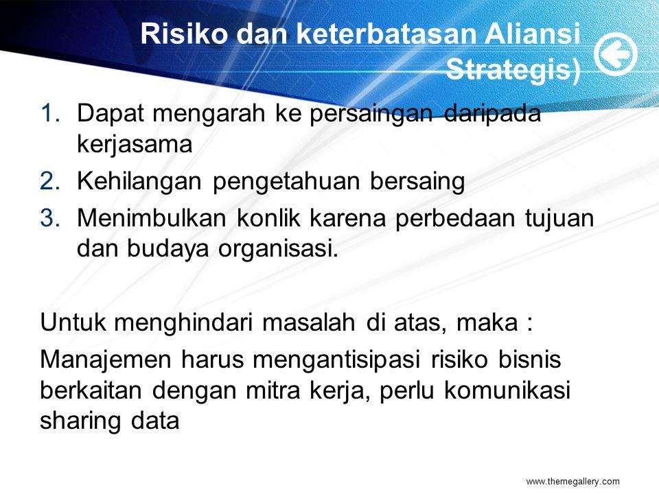 Risiko dan keterbatasan Aliansi Strategis)