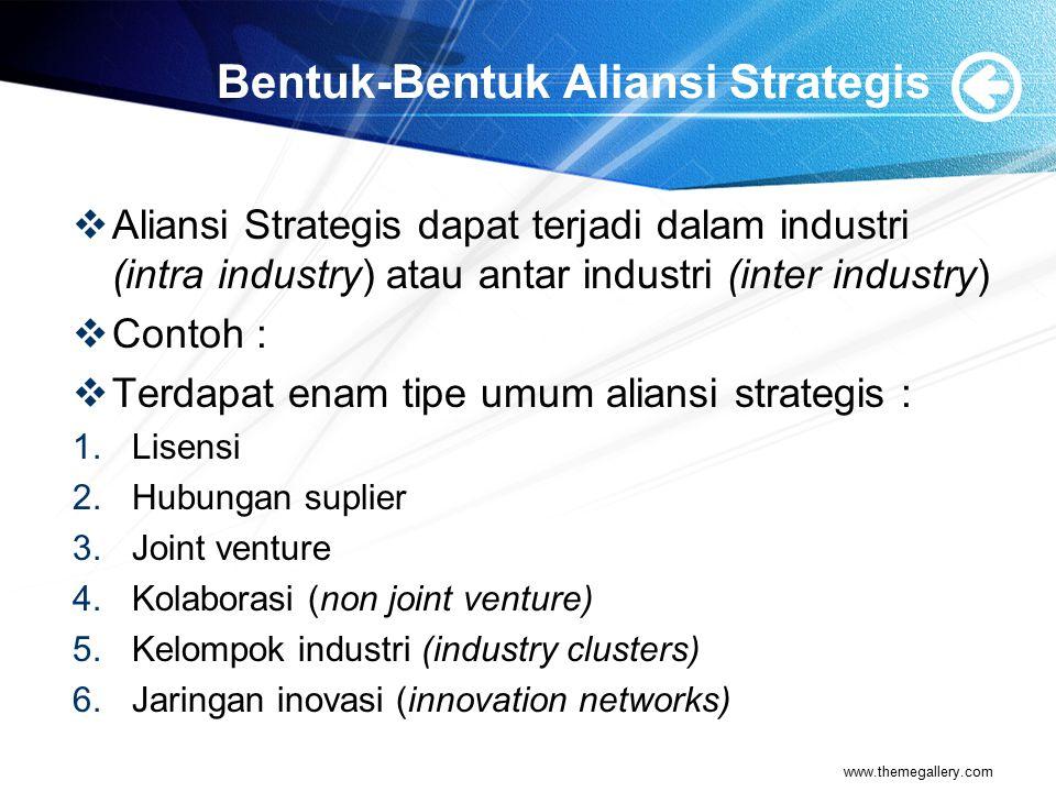 Bentuk-Bentuk Aliansi Strategis