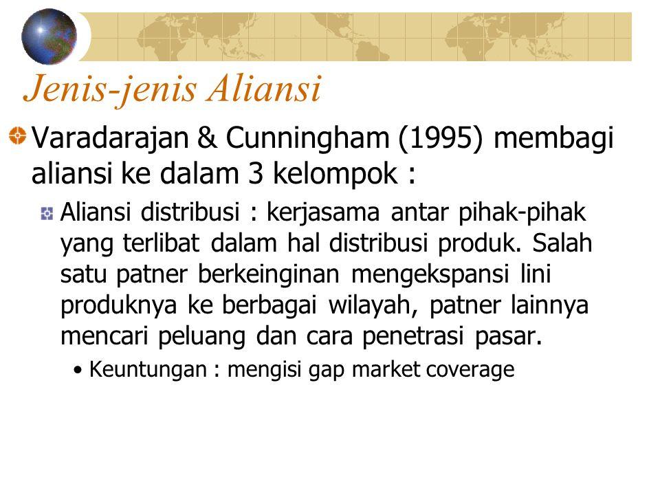 Jenis-jenis Aliansi Varadarajan & Cunningham (1995) membagi aliansi ke dalam 3 kelompok :