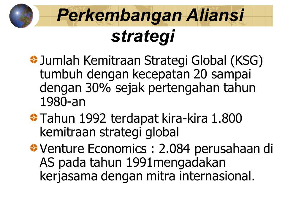 Perkembangan Aliansi strategi