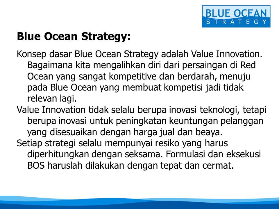 Blue Ocean Strategy: