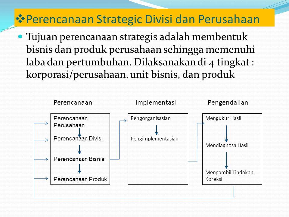 Perencanaan Strategic Divisi dan Perusahaan