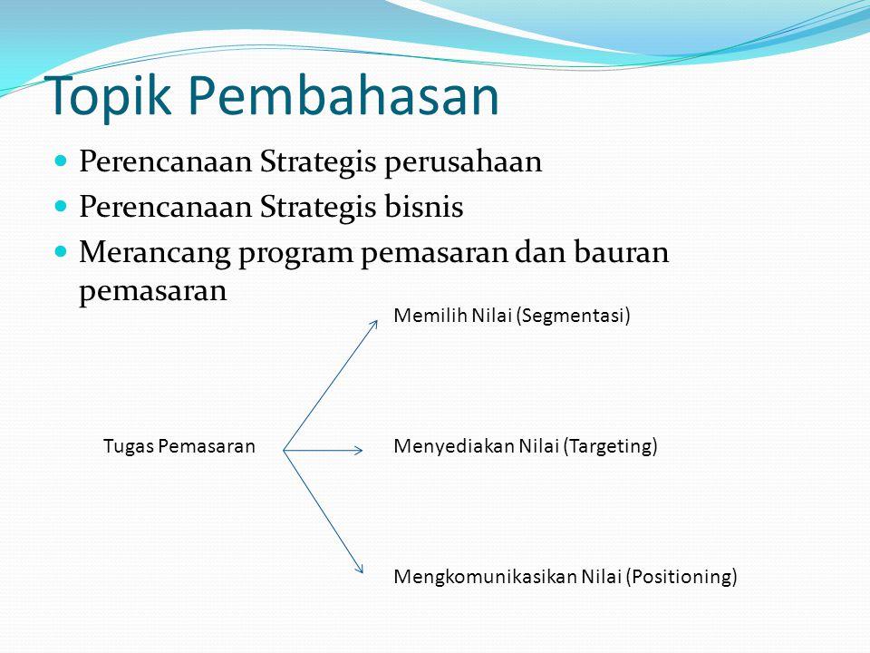 Topik Pembahasan Perencanaan Strategis perusahaan