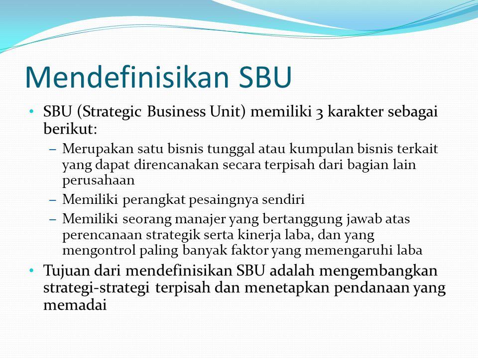Mendefinisikan SBU SBU (Strategic Business Unit) memiliki 3 karakter sebagai berikut: