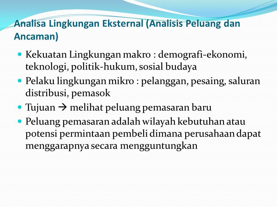 Analisa Lingkungan Eksternal (Analisis Peluang dan Ancaman)