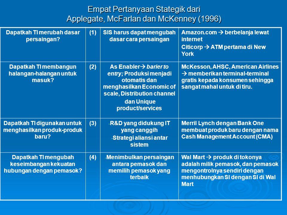 Empat Pertanyaan Stategik dari Applegate, McFarlan dan McKenney (1996)
