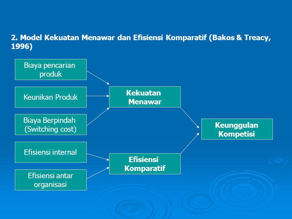 2. Model Kekuatan Menawar dan Efisiensi Komparatif (Bakos & Treacy, 1996)