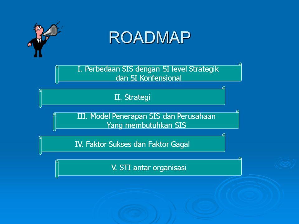 ROADMAP I. Perbedaan SIS dengan SI level Strategik dan SI Konfensional