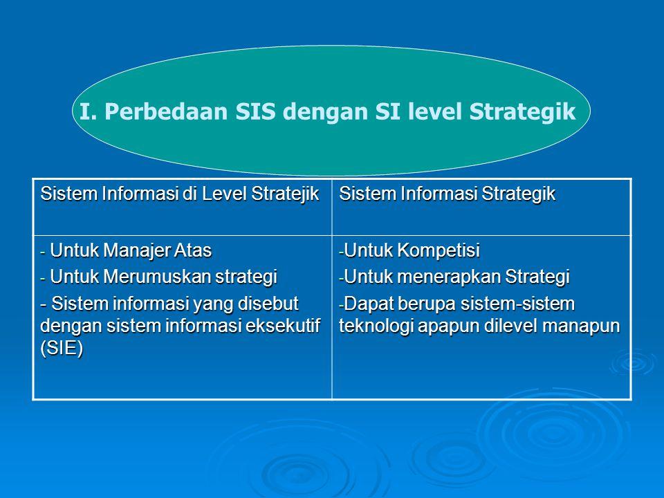 I. Perbedaan SIS dengan SI level Strategik