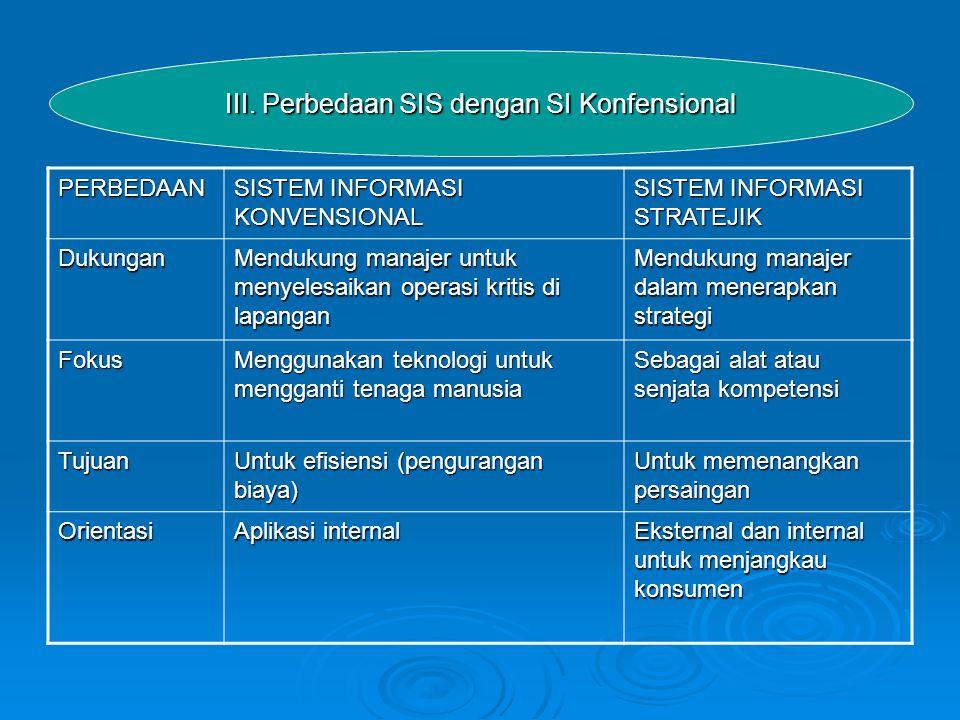 III. Perbedaan SIS dengan SI Konfensional