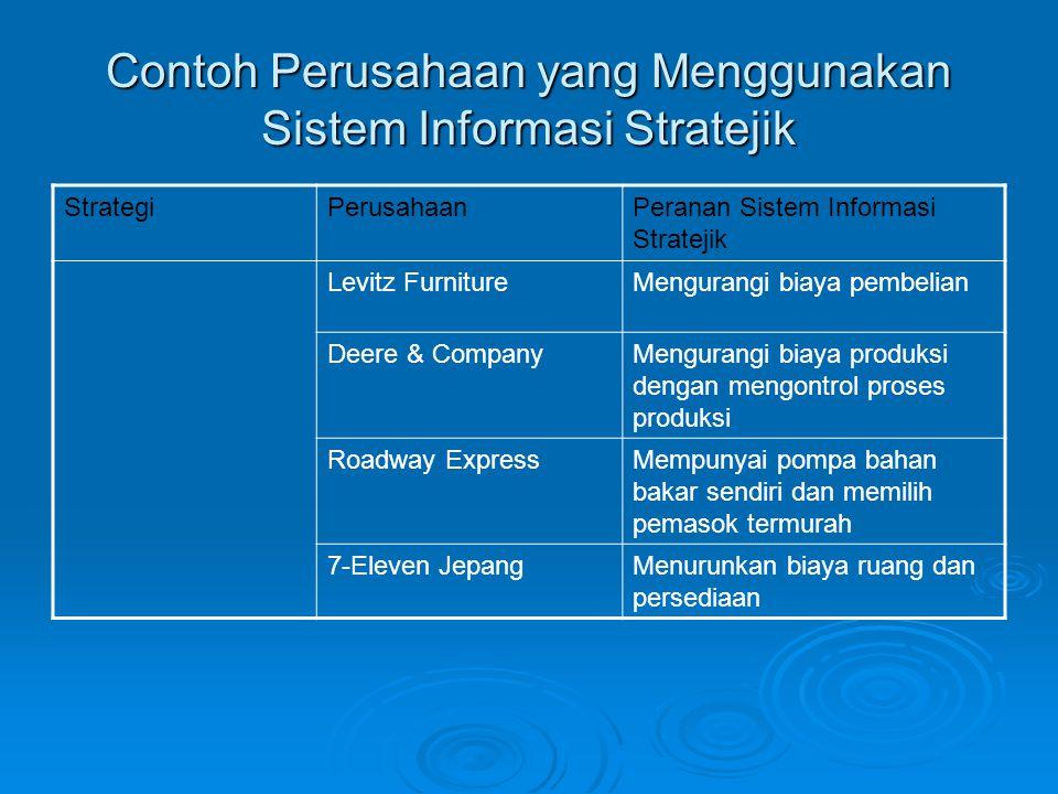 Contoh Perusahaan yang Menggunakan Sistem Informasi Stratejik