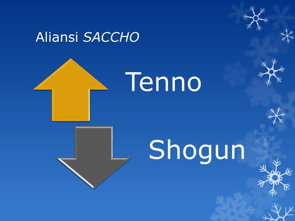 Aliansi SACCHO Tenno Shogun