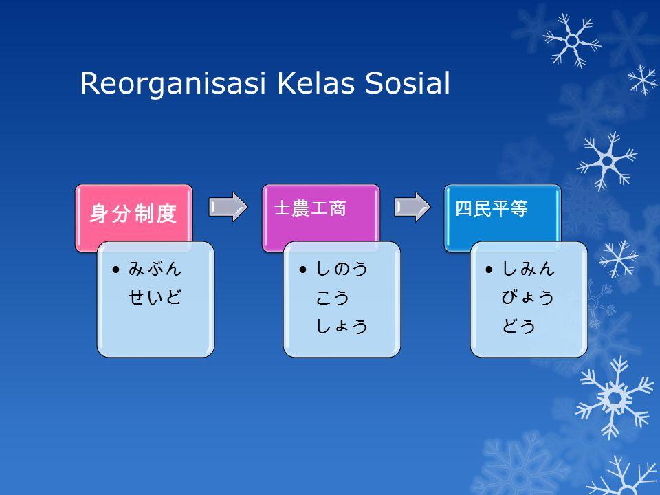 Reorganisasi Kelas Sosial