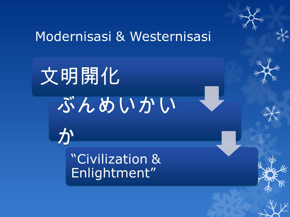 Modernisasi & Westernisasi