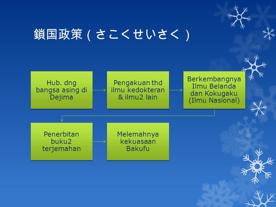 鎖国政策(さこくせいさく) Hub. dng bangsa asing di Dejima
