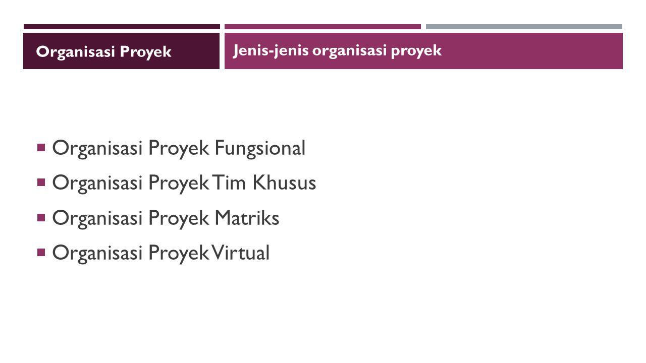 Organisasi Proyek Fungsional Organisasi Proyek Tim Khusus
