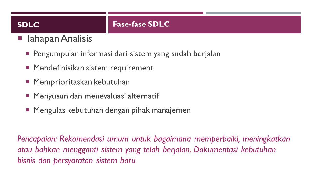 SDLC Fase-fase SDLC. Tahapan Analisis. Pengumpulan informasi dari sistem yang sudah berjalan. Mendefinisikan sistem requirement.