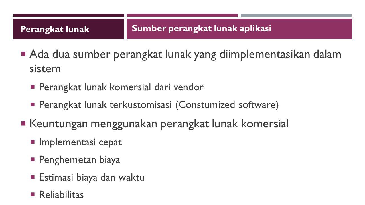 Ada dua sumber perangkat lunak yang diimplementasikan dalam sistem