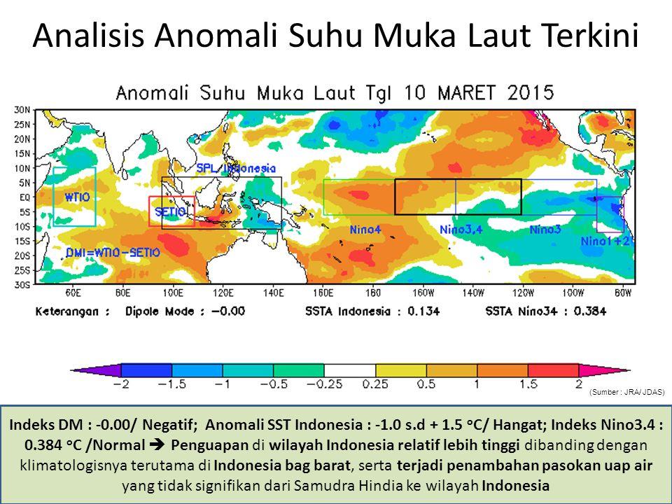 Analisis Anomali Suhu Muka Laut Terkini
