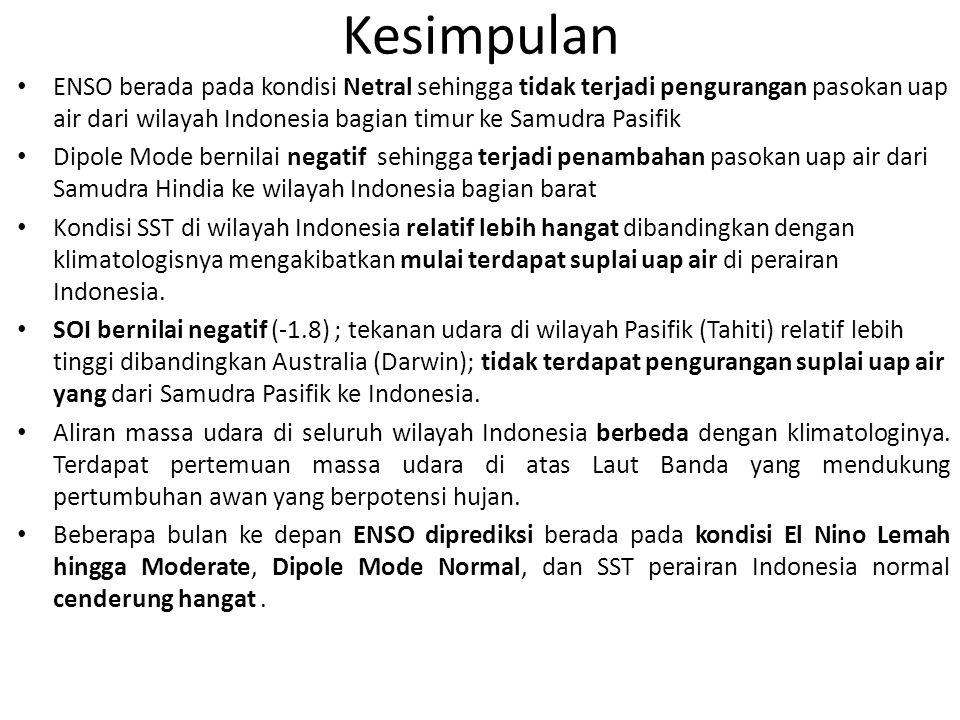 Kesimpulan ENSO berada pada kondisi Netral sehingga tidak terjadi pengurangan pasokan uap air dari wilayah Indonesia bagian timur ke Samudra Pasifik.