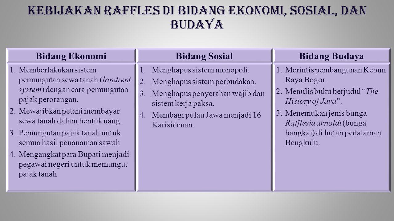 Kebijakan Raffles di bidang Ekonomi, Sosial, dan Budaya