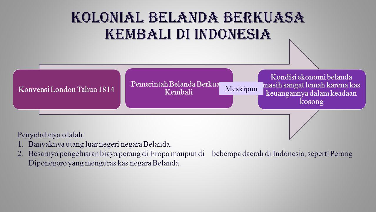 Kolonial Belanda Berkuasa Kembali di Indonesia