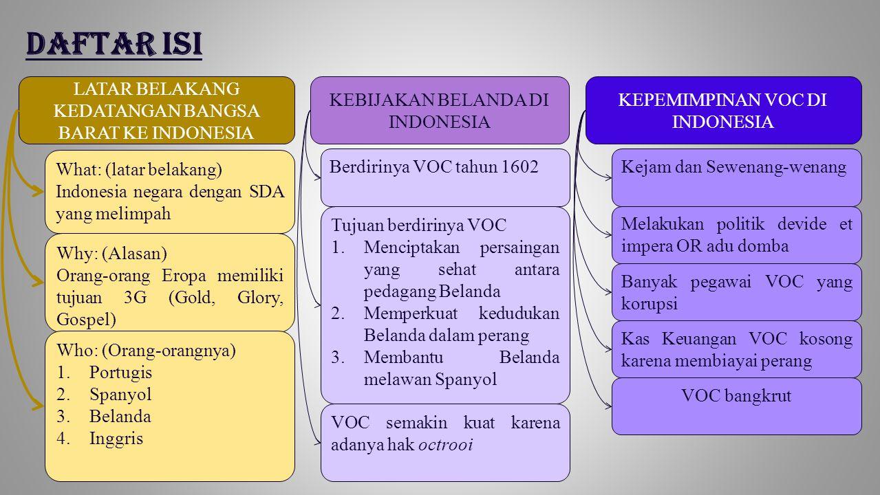 Daftar isi Latar belakang kedatangan bangsa barat ke indonesia