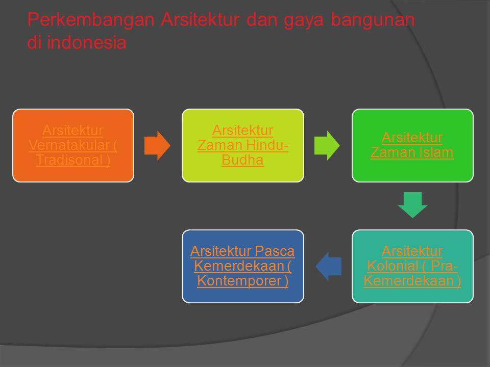 Perkembangan Arsitektur dan gaya bangunan di indonesia