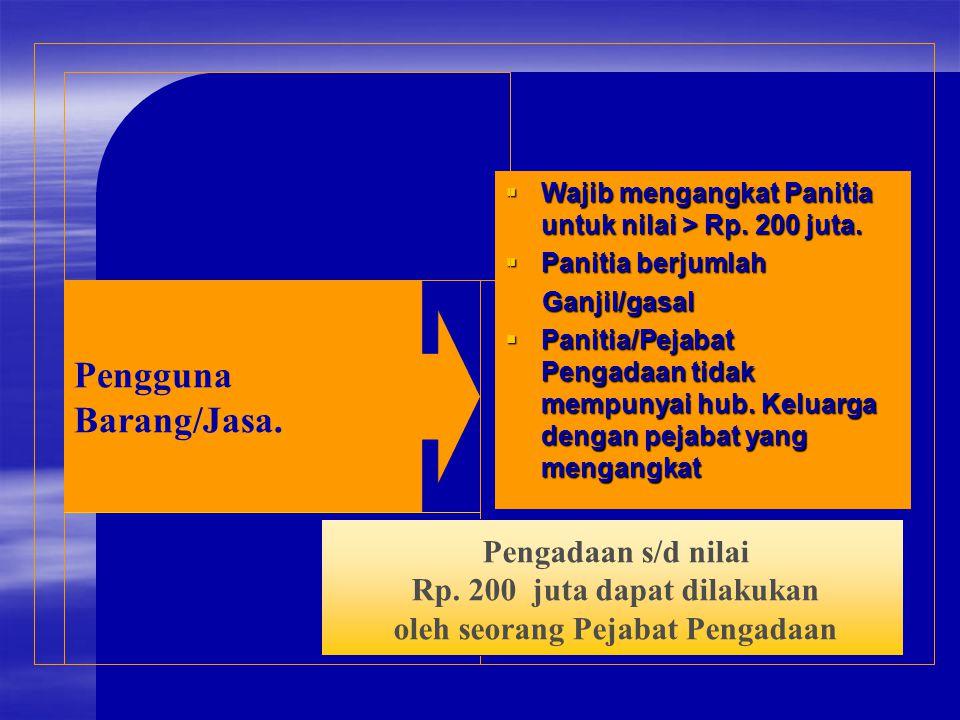Rp. 200 juta dapat dilakukan oleh seorang Pejabat Pengadaan