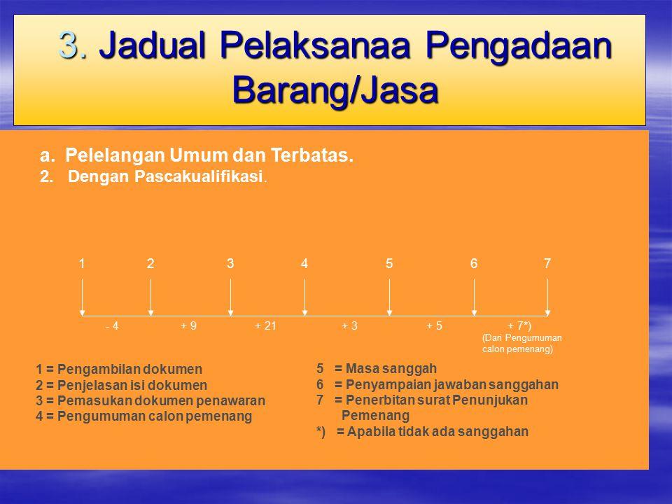 3. Jadual Pelaksanaa Pengadaan Barang/Jasa