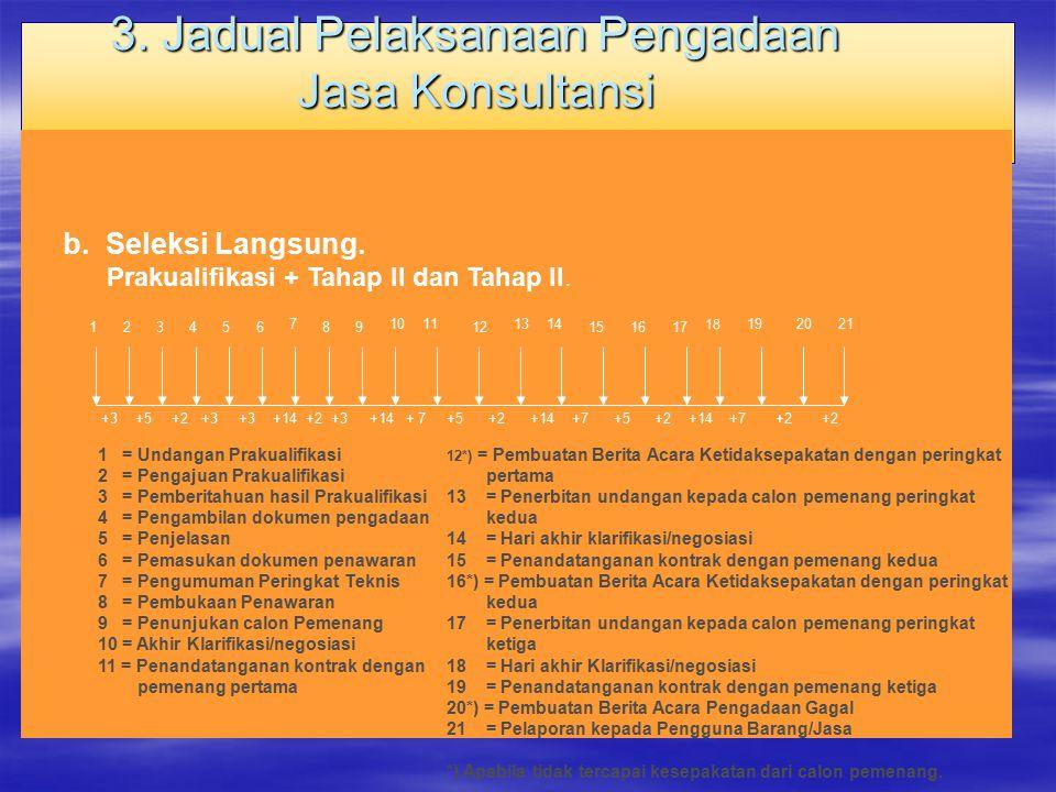 3. Jadual Pelaksanaan Pengadaan Jasa Konsultansi