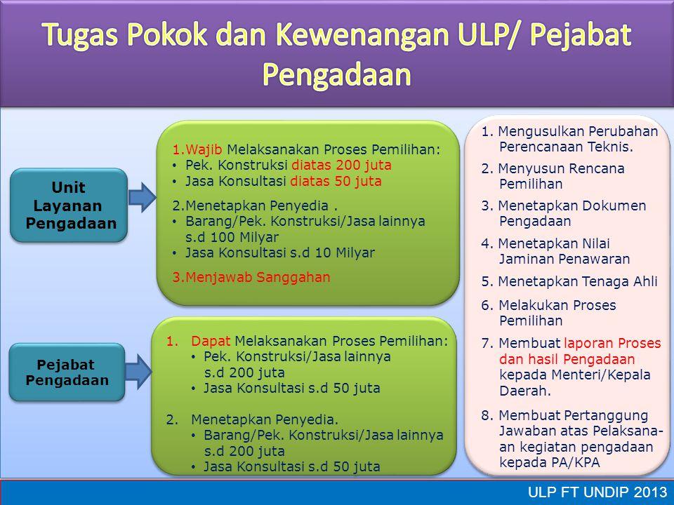 Tugas Pokok dan Kewenangan ULP/ Pejabat Pengadaan