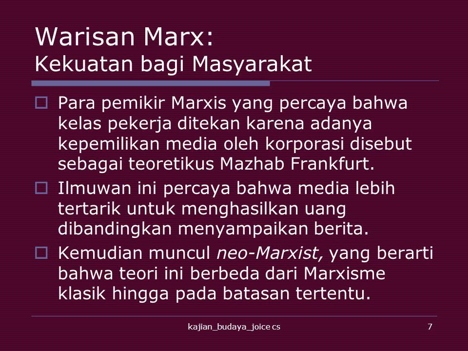 Warisan Marx: Kekuatan bagi Masyarakat