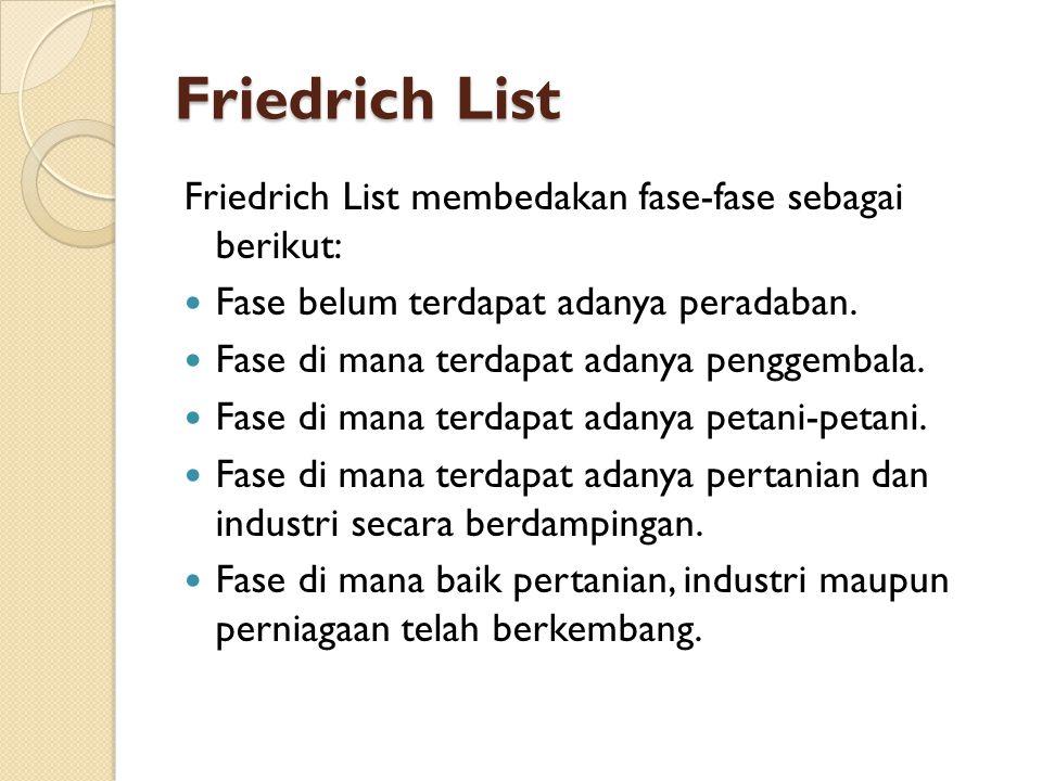 Friedrich List Friedrich List membedakan fase-fase sebagai berikut: