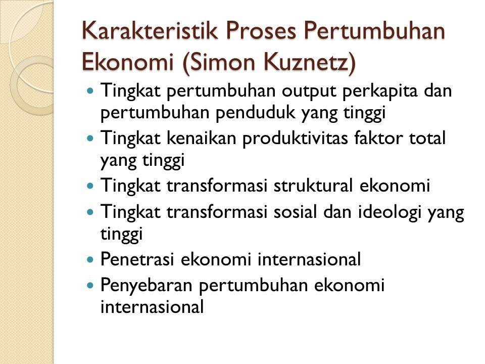 Karakteristik Proses Pertumbuhan Ekonomi (Simon Kuznetz)