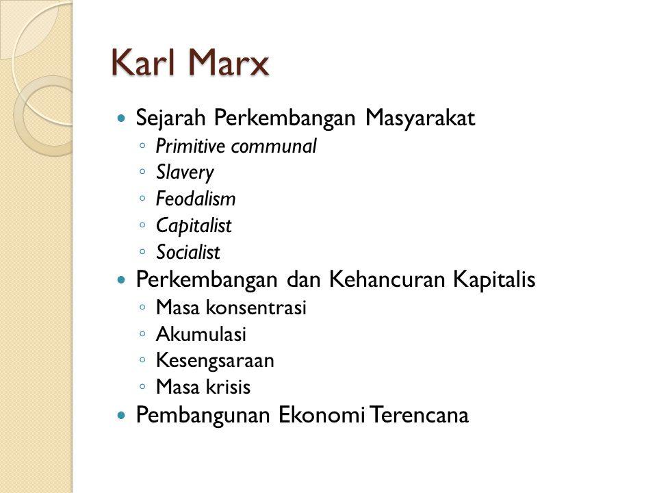 Karl Marx Sejarah Perkembangan Masyarakat