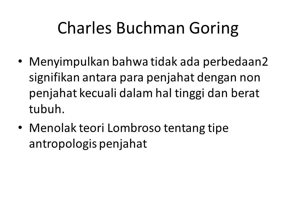 Charles Buchman Goring