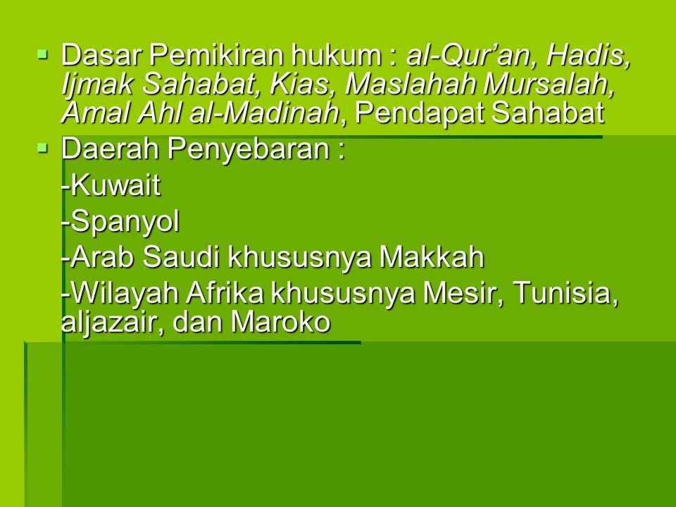 Dasar Pemikiran hukum : al-Qur'an, Hadis, Ijmak Sahabat, Kias, Maslahah Mursalah, Amal Ahl al-Madinah, Pendapat Sahabat