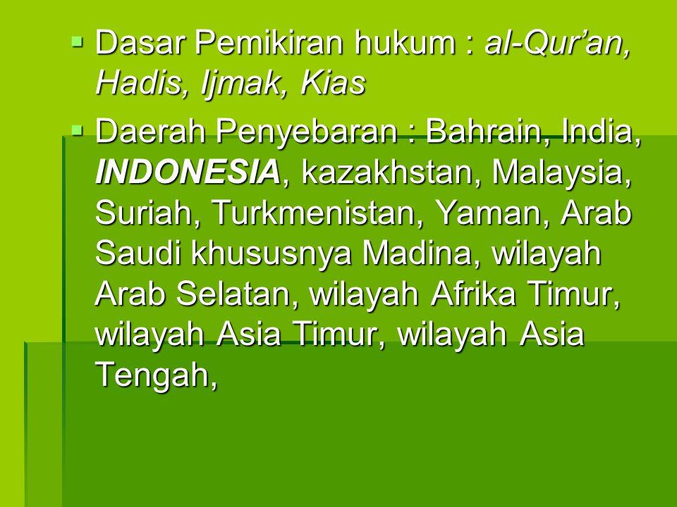 Dasar Pemikiran hukum : al-Qur'an, Hadis, Ijmak, Kias
