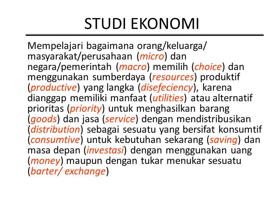 STUDI EKONOMI