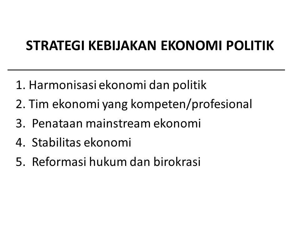 STRATEGI KEBIJAKAN EKONOMI POLITIK
