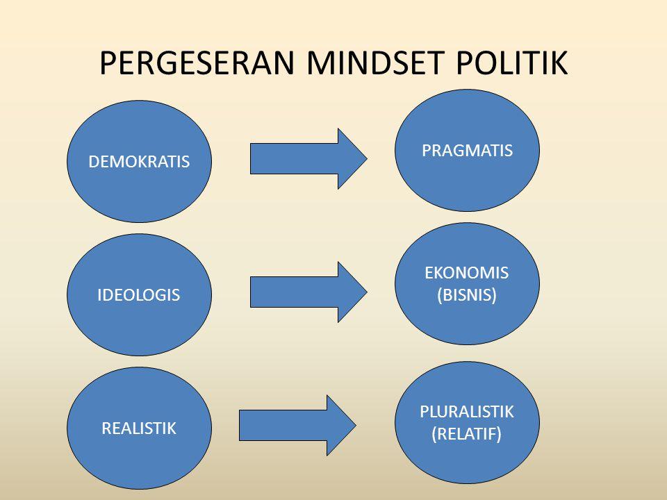 PERGESERAN MINDSET POLITIK