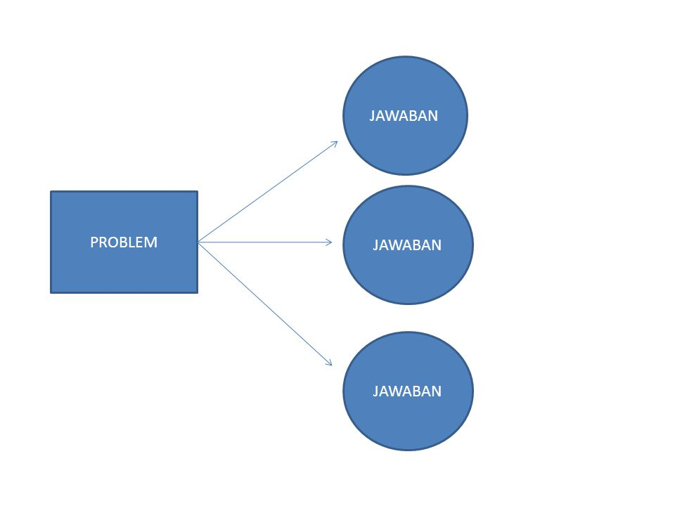 JAWABAN JAWABAN PROBLEM JAWABAN