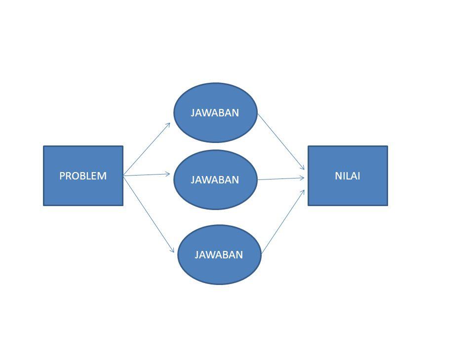 JAWABAN PROBLEM NILAI JAWABAN JAWABAN